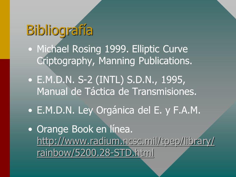 Bibliografía Michael Rosing 1999. Elliptic Curve Criptography, Manning Publications.