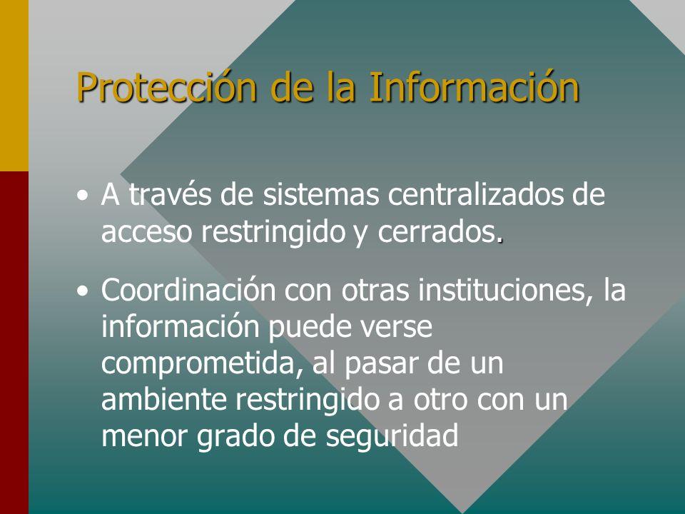 Protección de la Información