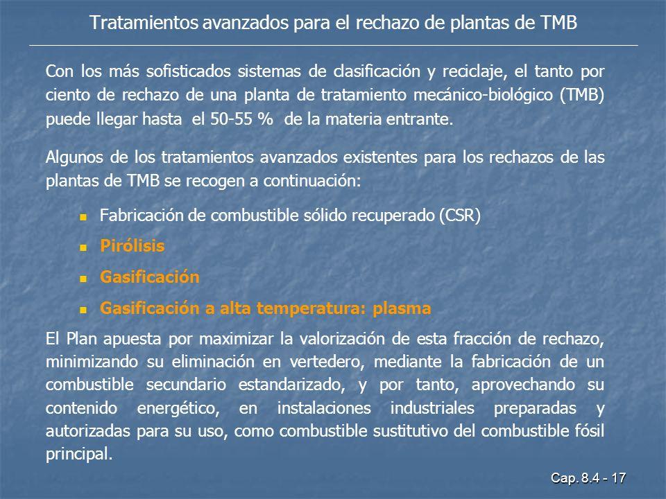 Tratamientos avanzados para el rechazo de plantas de TMB