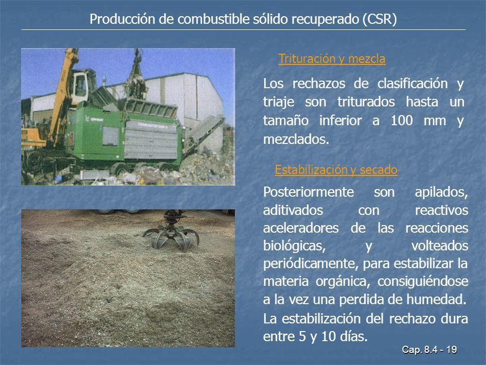 Producción de combustible sólido recuperado (CSR)
