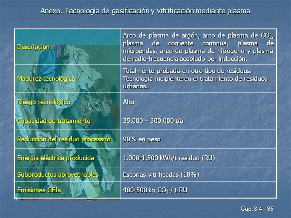 Anexo. Tecnología de gasificación y vitrificación mediante plasma