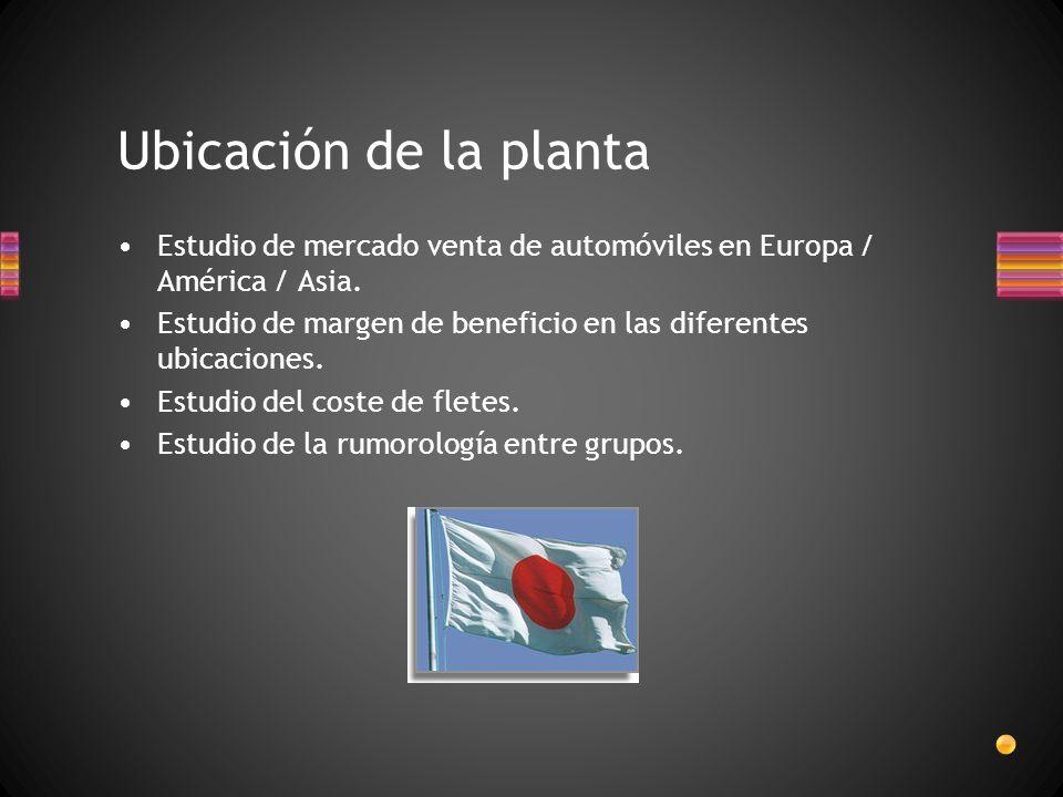 Ubicación de la plantaEstudio de mercado venta de automóviles en Europa / América / Asia.