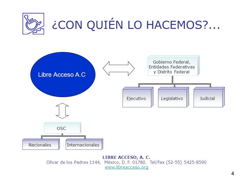 ¿CON QUIÉN LO HACEMOS ... Libre Acceso A.C. 4 LIBRE ACCESO, A. C.