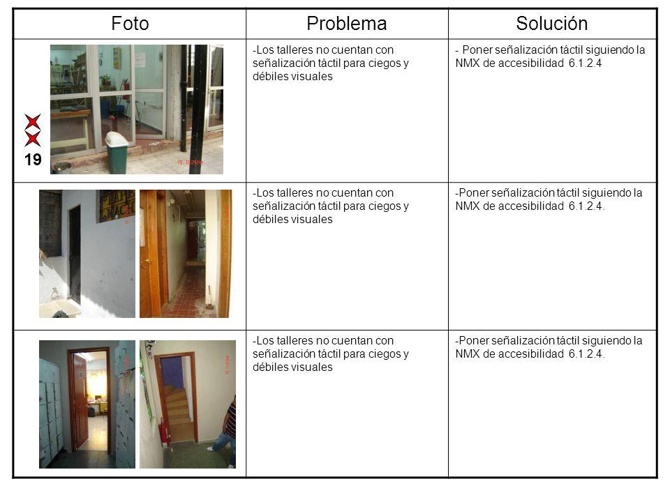 Foto Problema Solución 19