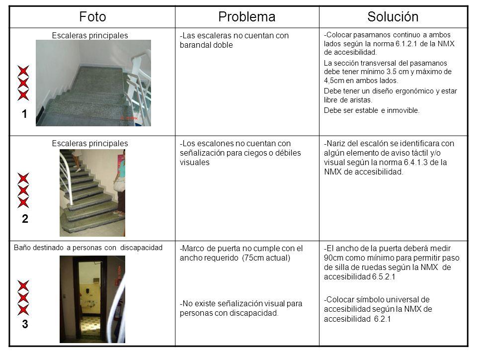 Foto Problema Solución 1 2 3 Escaleras principales