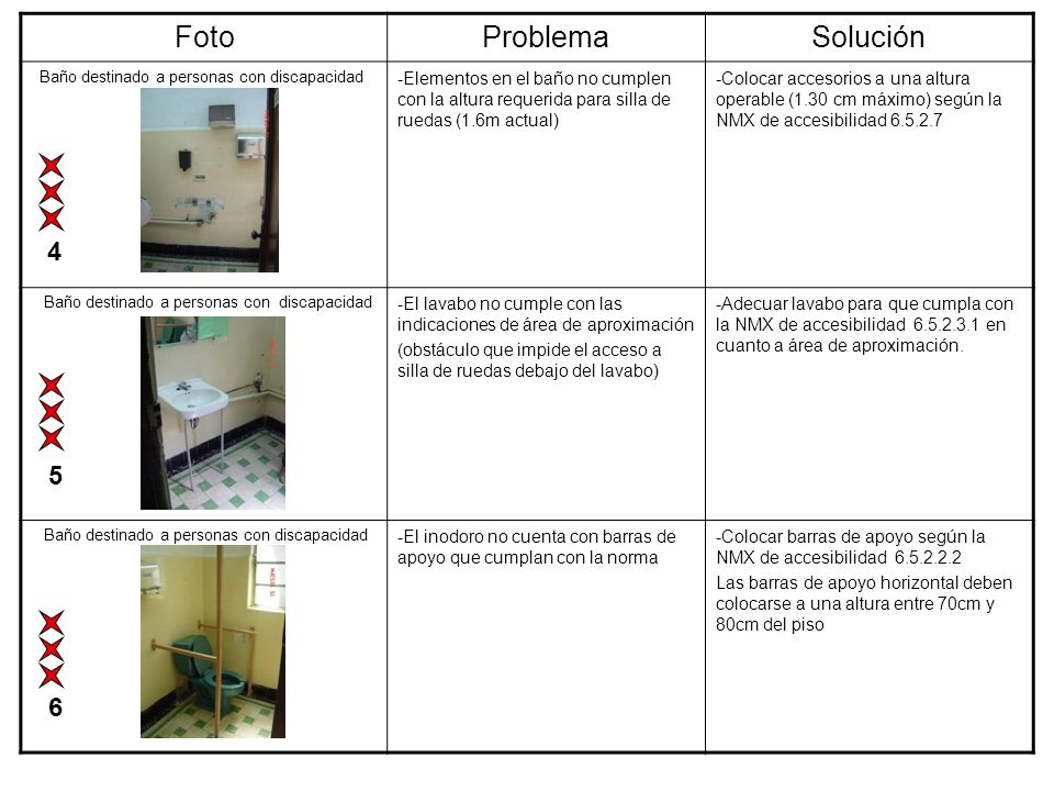 Foto Problema Solución 4 5 6