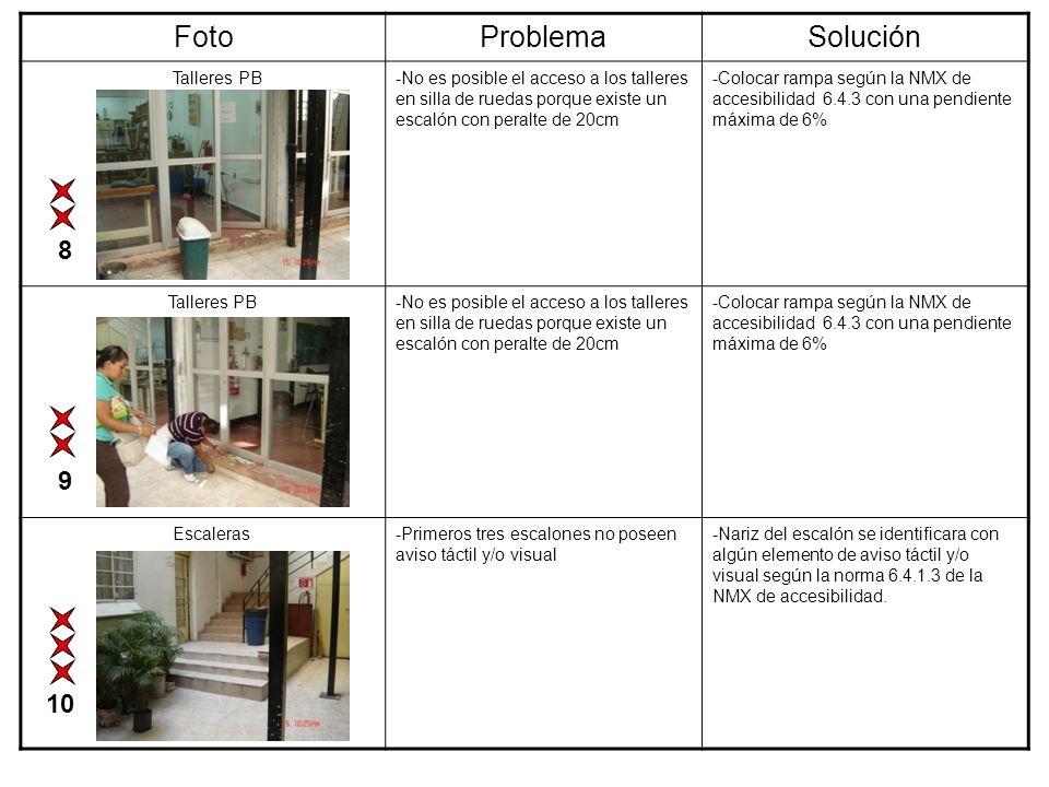 Foto Problema Solución 8 9 10 Talleres PB