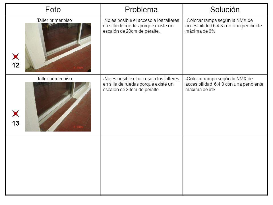 Foto Problema Solución 12 13 Taller primer piso