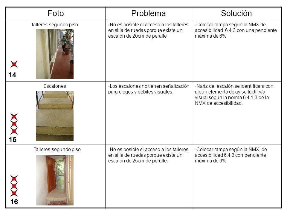 Foto Problema Solución 14 15 16 Talleres segundo piso