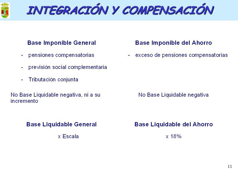 INTEGRACIÓN Y COMPENSACIÓN