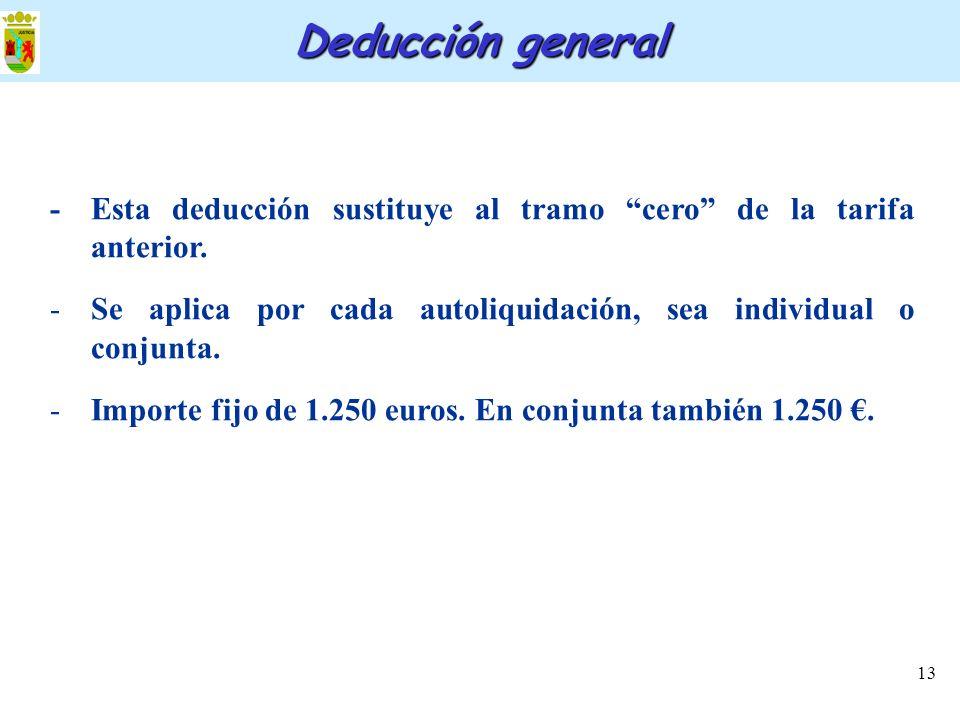 Deducción general - Esta deducción sustituye al tramo cero de la tarifa anterior. Se aplica por cada autoliquidación, sea individual o conjunta.