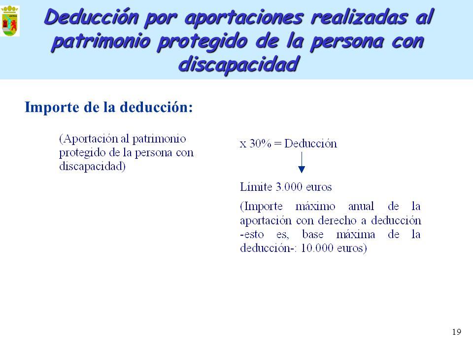Deducción por aportaciones realizadas al patrimonio protegido de la persona con discapacidad