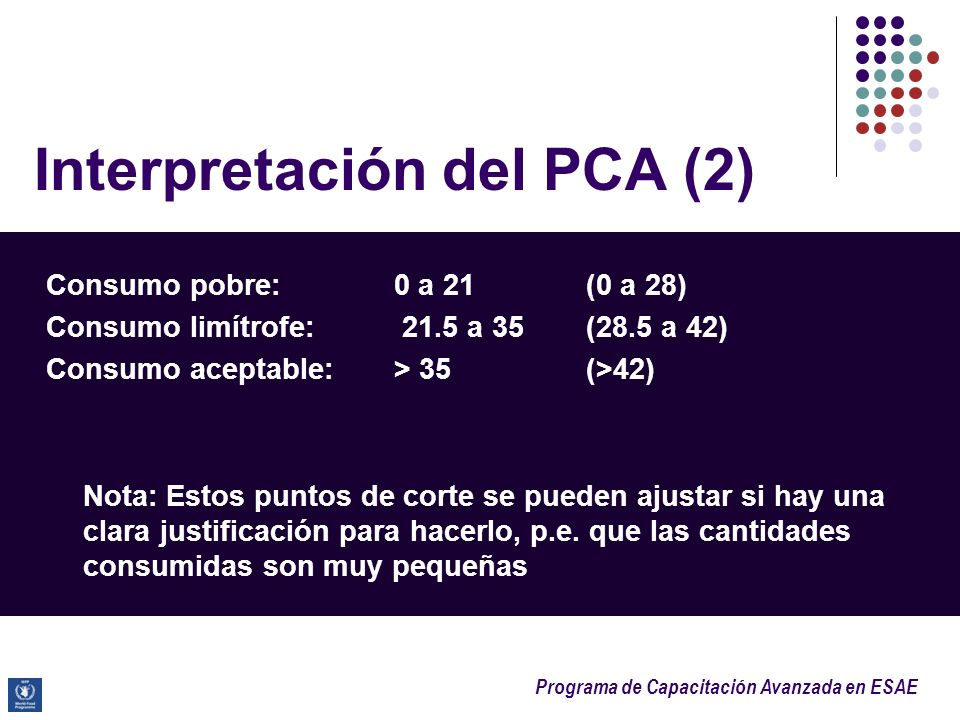 Interpretación del PCA (2)