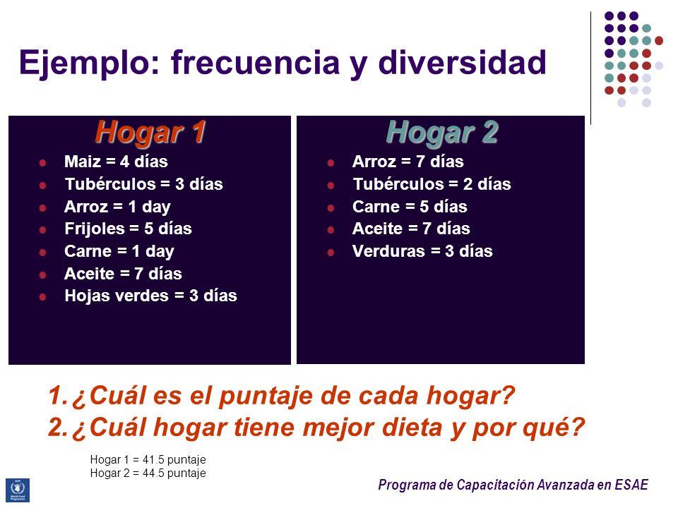 Ejemplo: frecuencia y diversidad