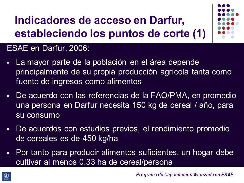 Indicadores de acceso en Darfur, estableciendo los puntos de corte (1)