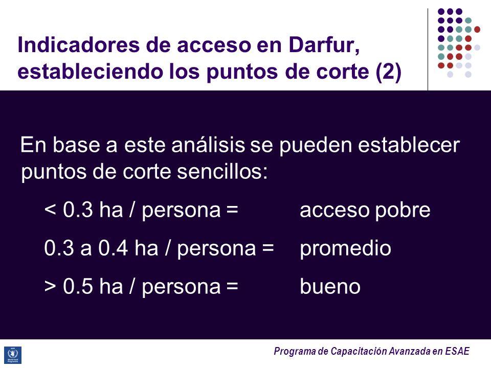 Indicadores de acceso en Darfur, estableciendo los puntos de corte (2)