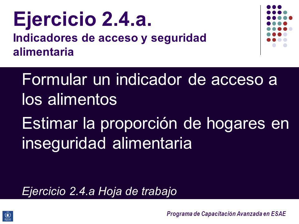 Ejercicio 2.4.a. Indicadores de acceso y seguridad alimentaria