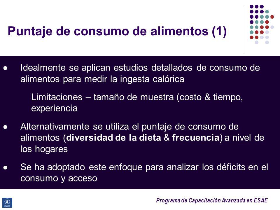 Puntaje de consumo de alimentos (1)