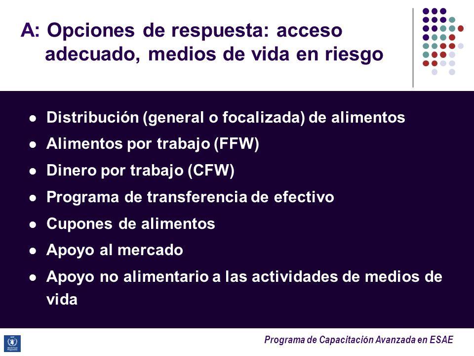 A: Opciones de respuesta: acceso adecuado, medios de vida en riesgo
