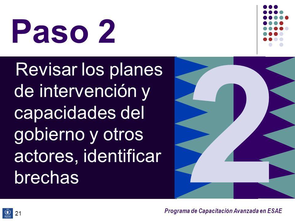 Paso 2 2. Revisar los planes de intervención y capacidades del gobierno y otros actores, identificar brechas.