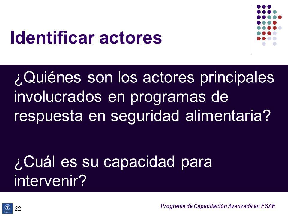 Identificar actores