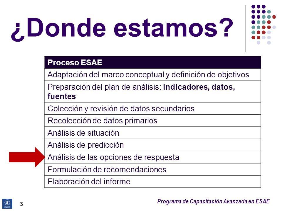 ¿Donde estamos Proceso ESAE