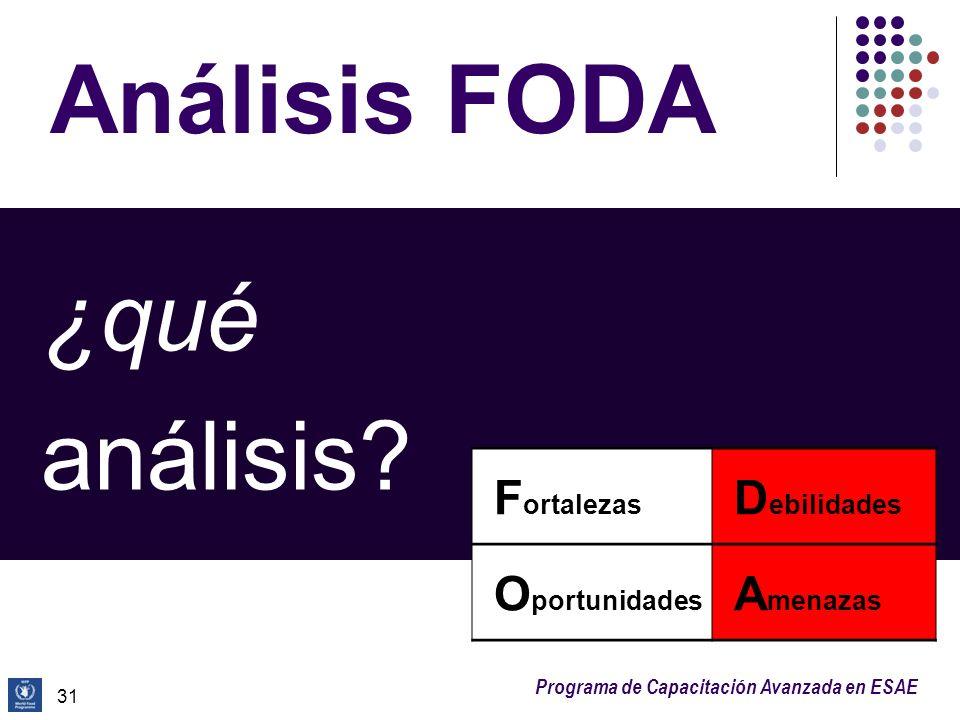 Análisis FODA ¿qué análisis Fortalezas Debilidades Oportunidades