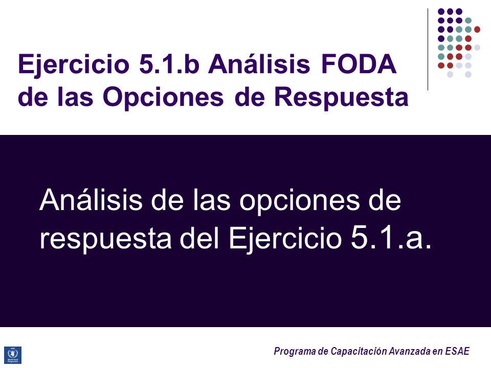 Ejercicio 5.1.b Análisis FODA de las Opciones de Respuesta