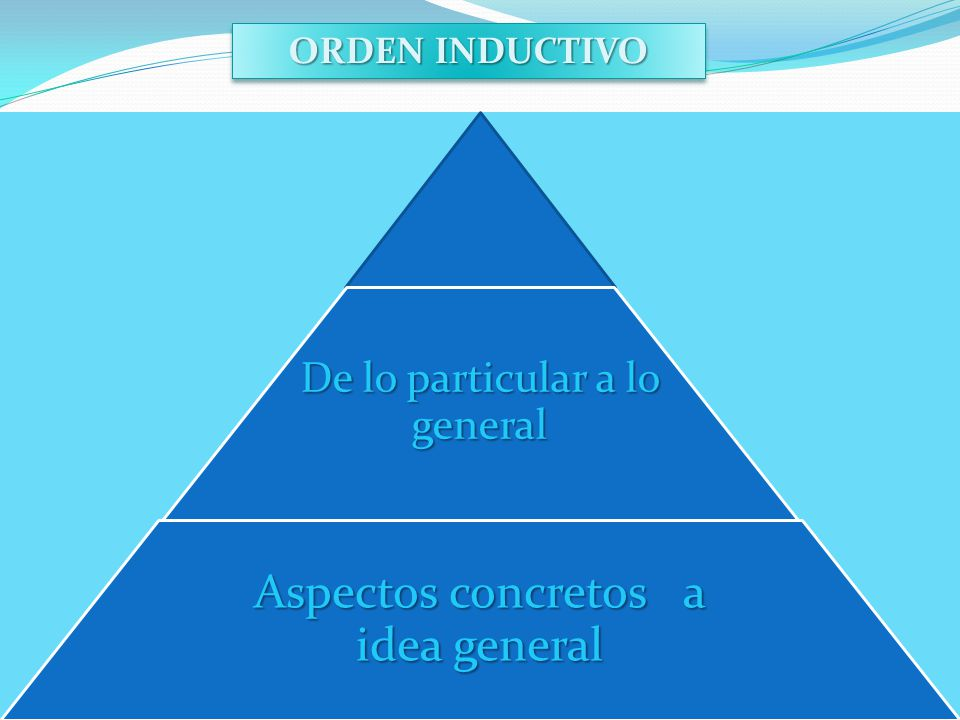 Aspectos concretos a idea general