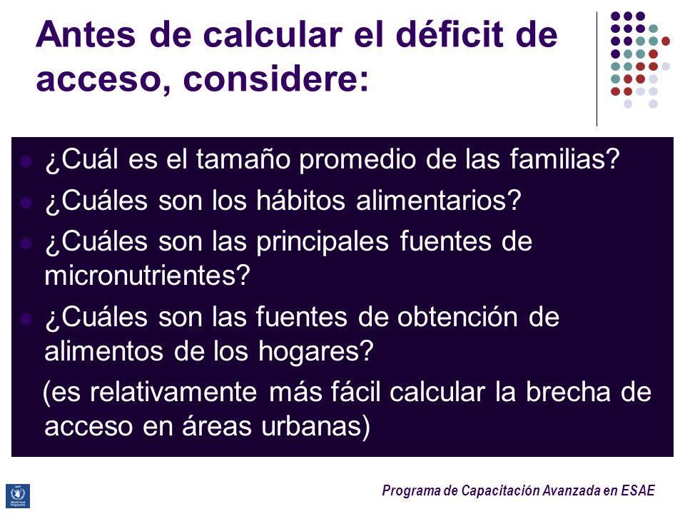 Antes de calcular el déficit de acceso, considere: