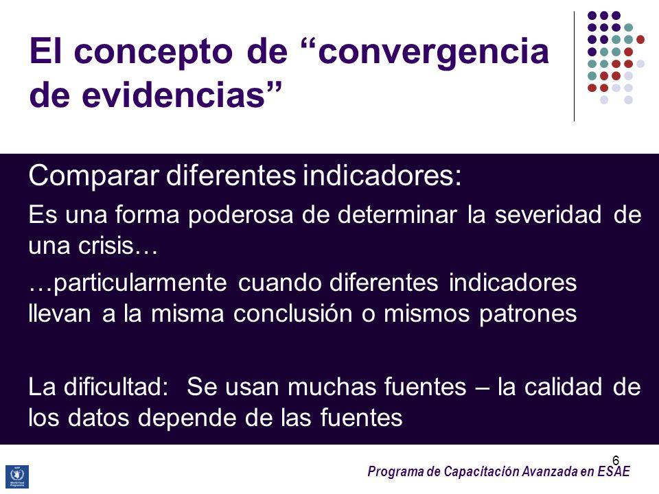 El concepto de convergencia de evidencias