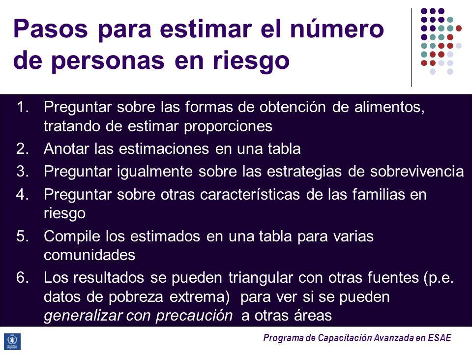 Pasos para estimar el número de personas en riesgo