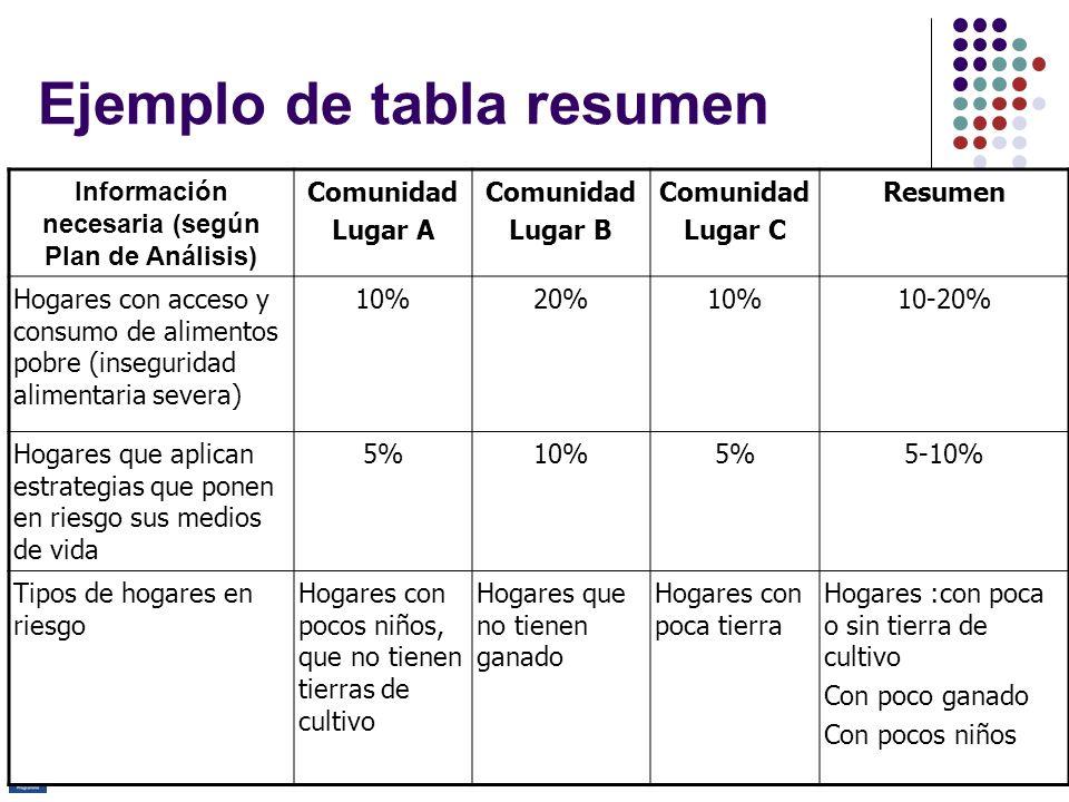 Ejemplo de tabla resumen
