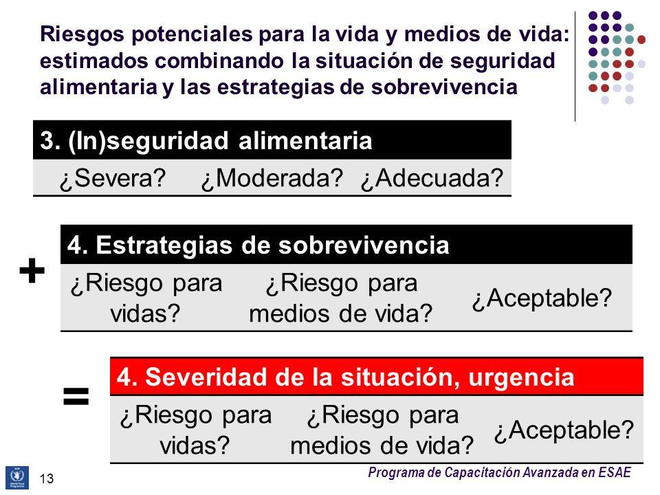 + = 3. (In)seguridad alimentaria ¿Severa ¿Moderada ¿Adecuada
