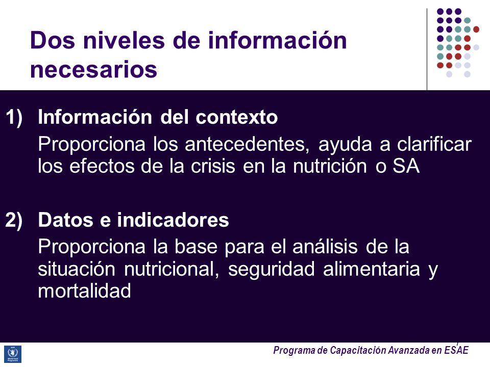 Dos niveles de información necesarios