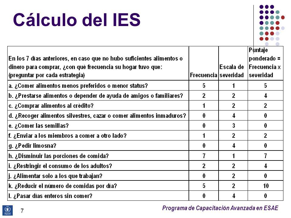 Cálculo del IES