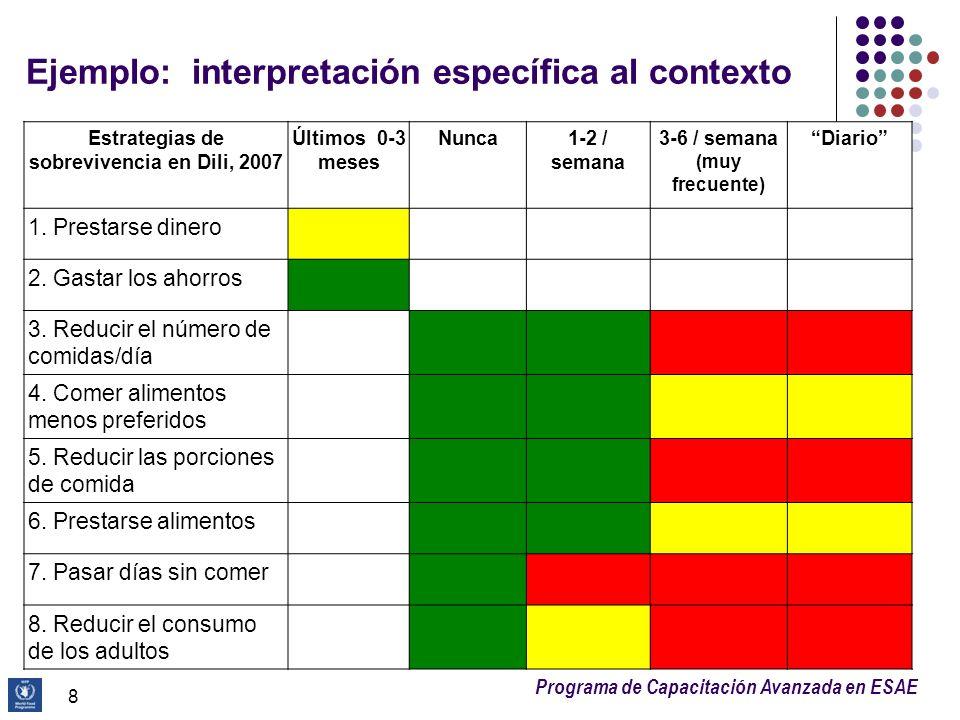 Ejemplo: interpretación específica al contexto