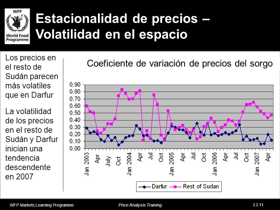 Estacionalidad de precios – Volatilidad en el espacio