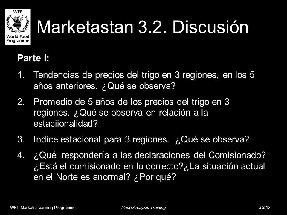 Marketastan 3.2. Discusión