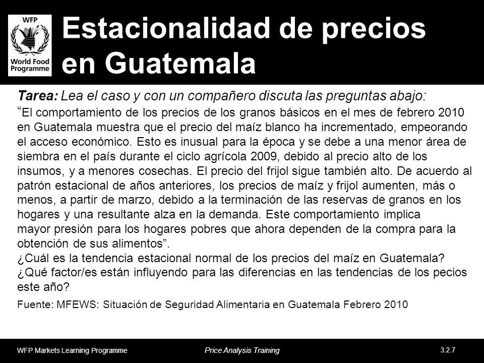 Estacionalidad de precios en Guatemala
