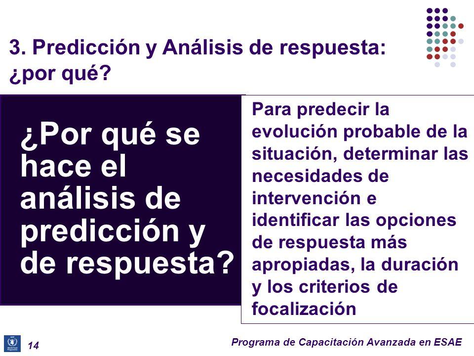 ¿Por qué se hace el análisis de predicción y de respuesta