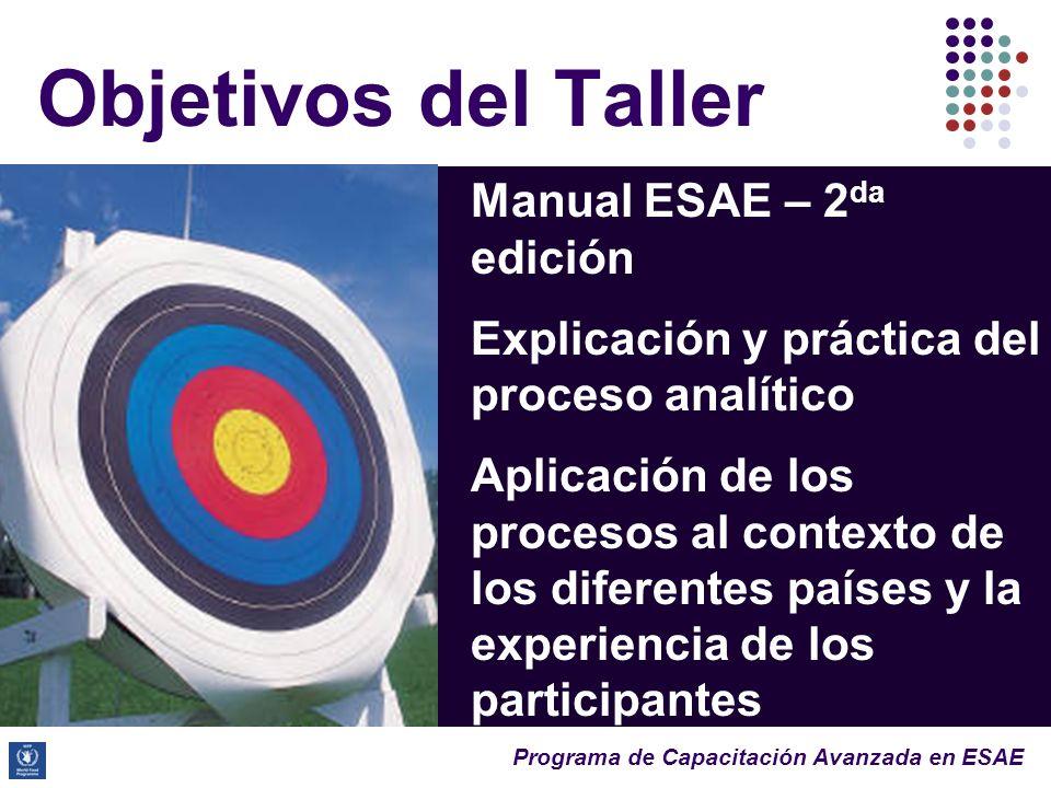 Objetivos del Taller Manual ESAE – 2da edición