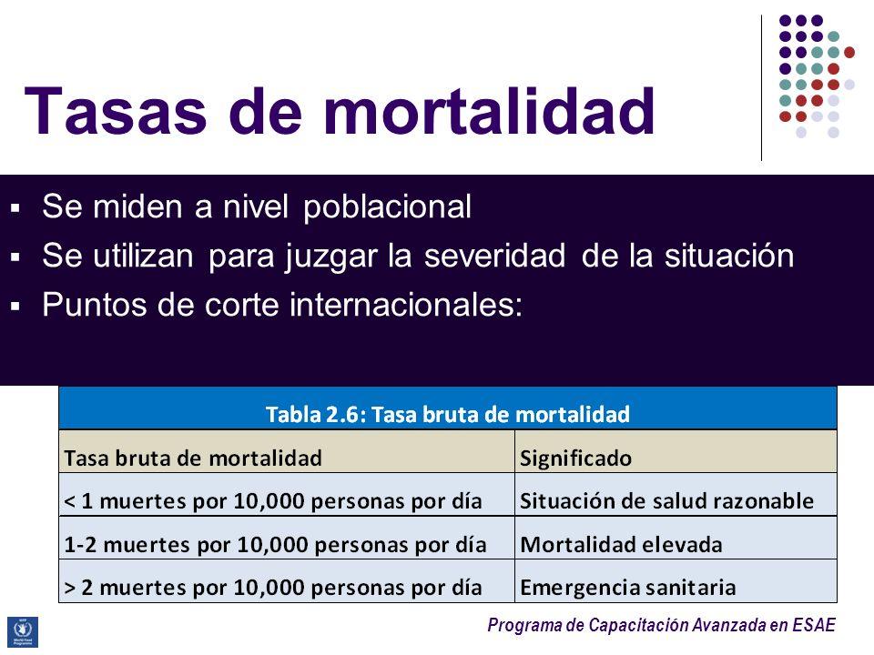 Tasas de mortalidad Se miden a nivel poblacional