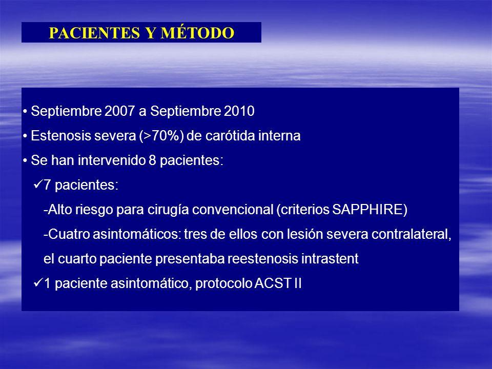 PACIENTES Y MÉTODO Septiembre 2007 a Septiembre 2010