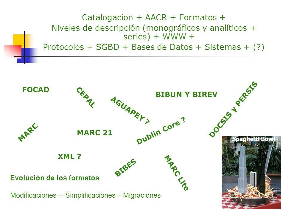 Catalogación + AACR + Formatos +