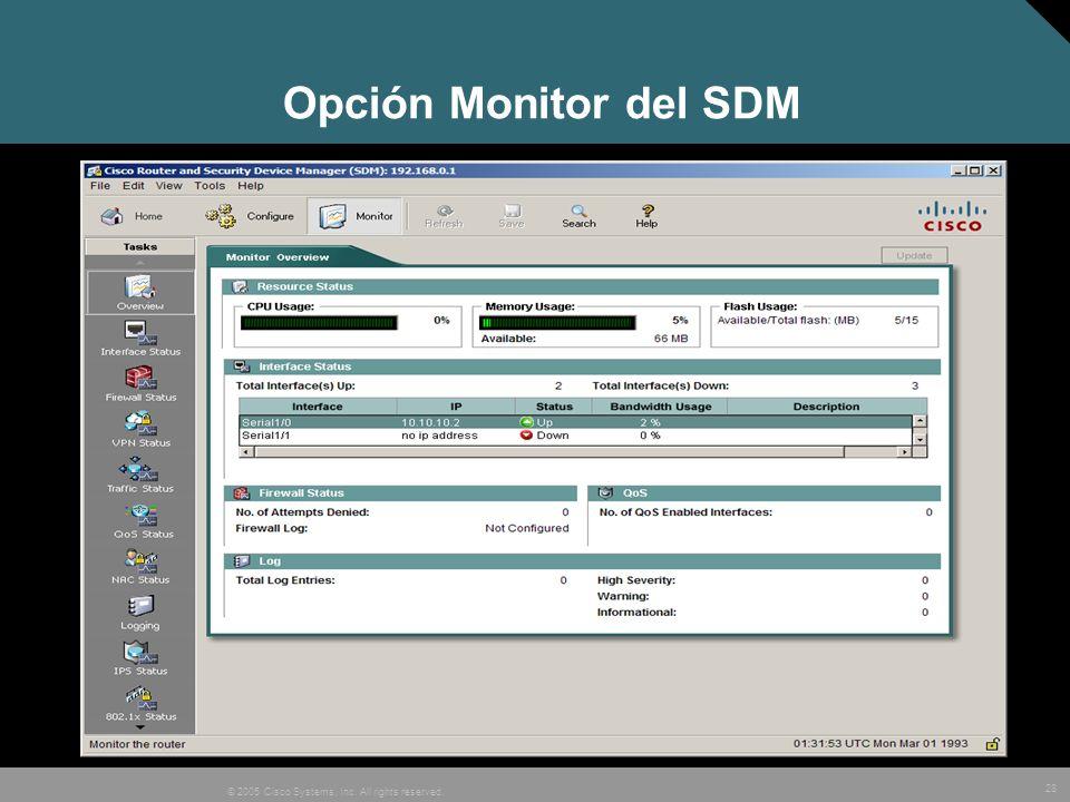 Opción Monitor del SDM