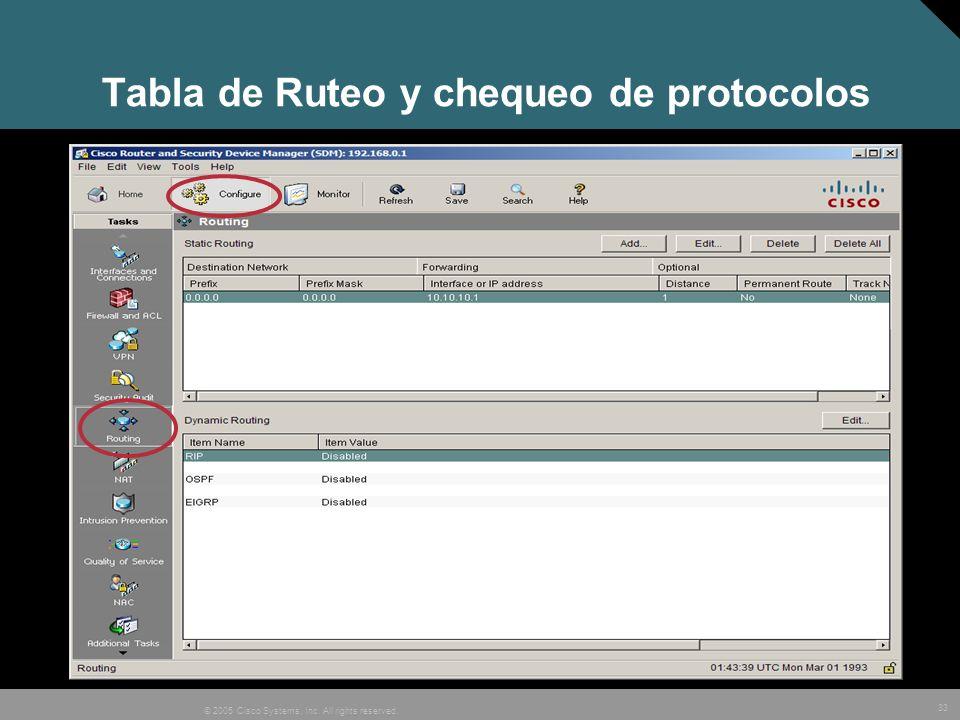 Tabla de Ruteo y chequeo de protocolos