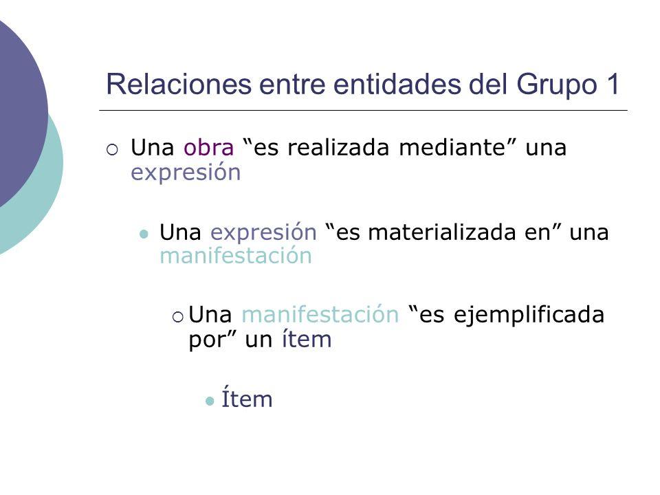Relaciones entre entidades del Grupo 1
