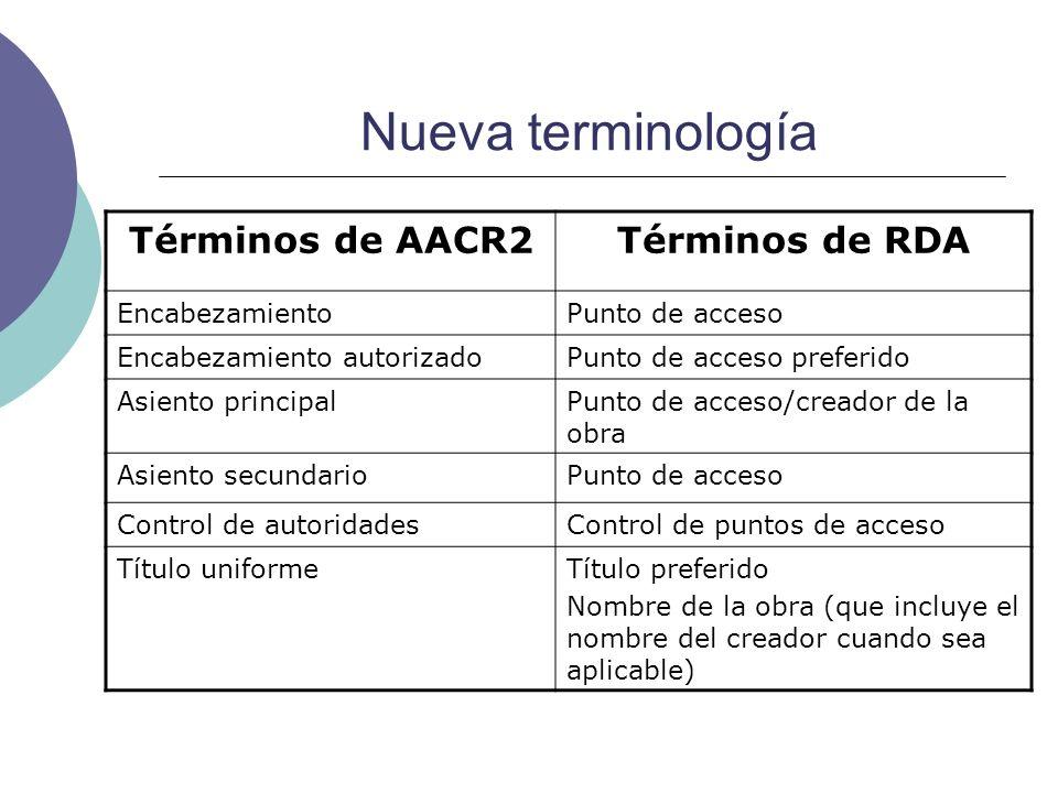 Nueva terminología Términos de AACR2 Términos de RDA Encabezamiento
