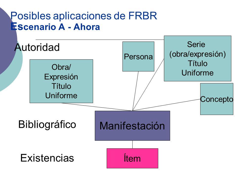 Posibles aplicaciones de FRBR Escenario A - Ahora